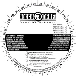 Rough Draft Brewing Company Group Project