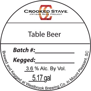 Crooked Stave Artisan Beer Project Table December 2014