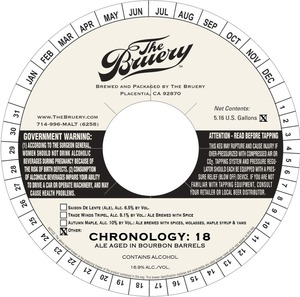 The Bruery Chronology Series